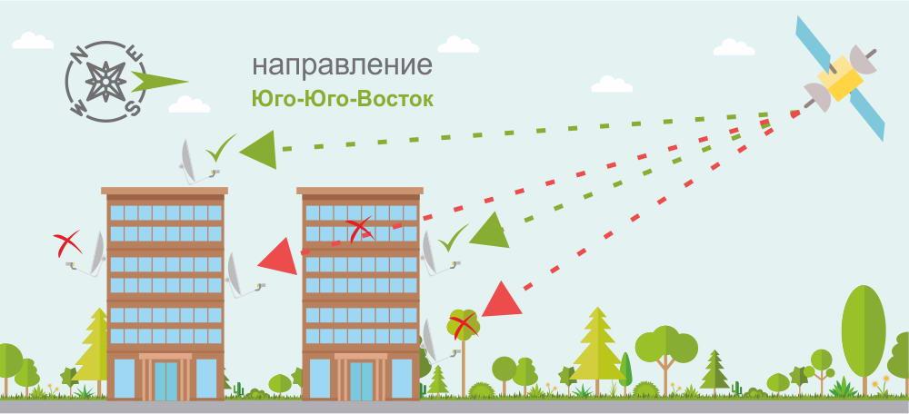 ustanovka sputnikovoy tarelki sevilla